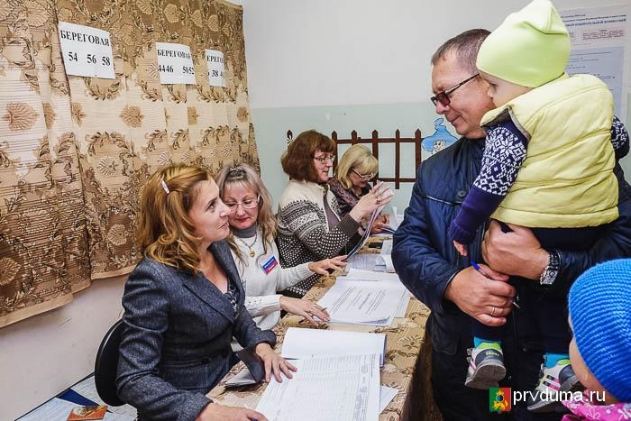 Голосование в Первоуральске продолжается